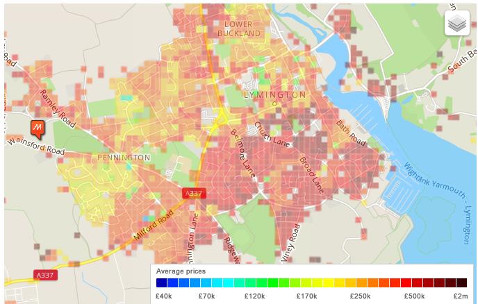Lymington Property Values