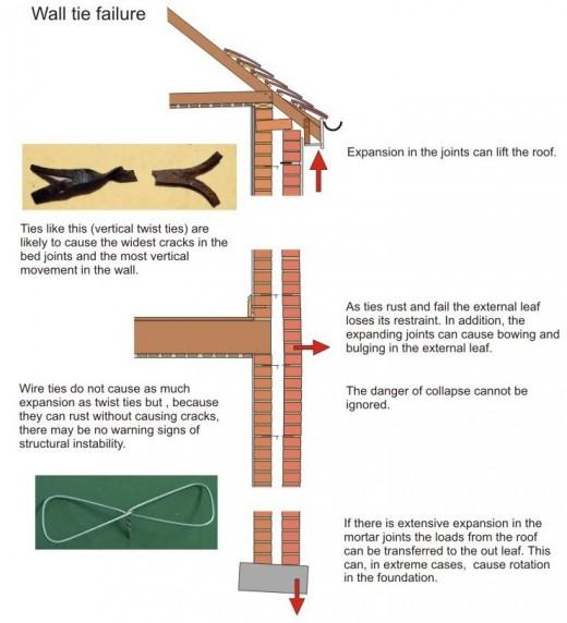 wall ties 2